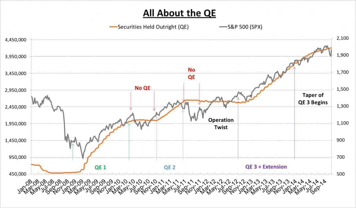 ALL ABOUT QE